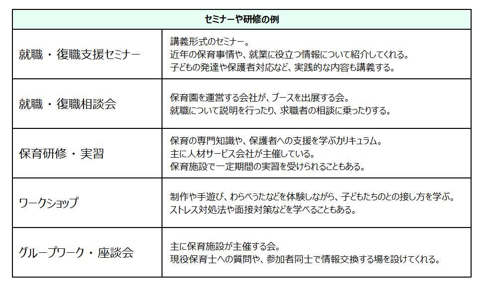 復職支援セミナー一覧表